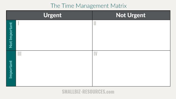 Time Management Matrix - Project Management Advice - Time Management